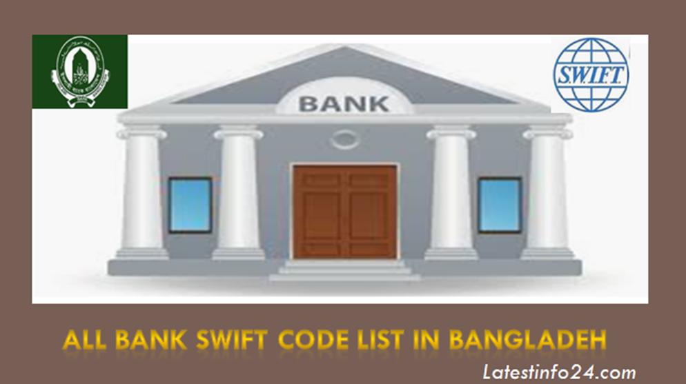 ALL BANK SWIFT CODE LIST