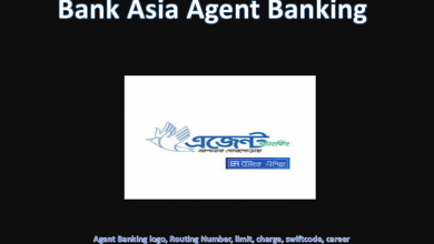 Bank Asia agent banking feature image