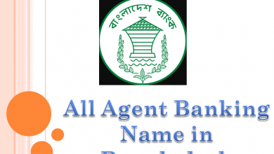 All Agent Banking name in Bangladesh feature image