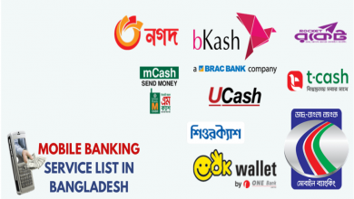 All mobile banking product in bangladesh feature image