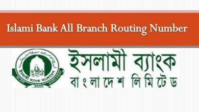 Islami Bank All Branch Routing Number in Bangladesh