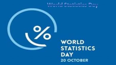 World Statistics Day Wishes, Quotes, Theme, Slogan, Images, Status & Activities