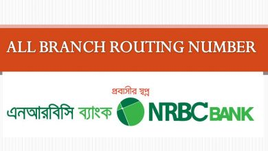 NRBC Bank All Branch Routing Numbers in Bangladesh