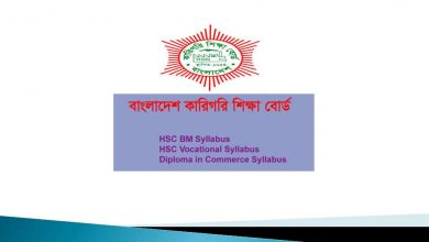 HSC BM Short Syllabus Vocational and Diploma in Commerce